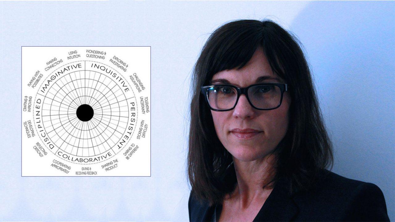 Ingeborg Stana, samt illustrasjon av kreativitetsmodell