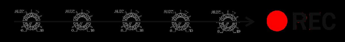 Illustrasjonsbilde av AUX send til opptaksutstyr.
