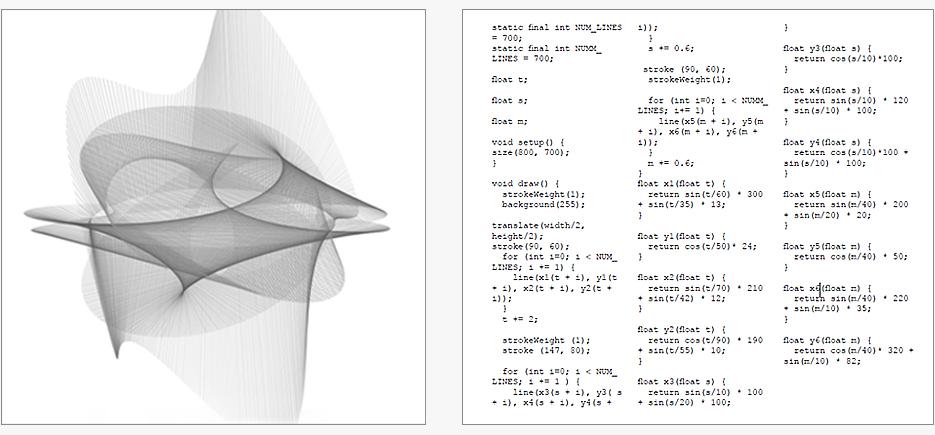 Figur 5: Cosinus og Sinus bølger, programmert i Processing