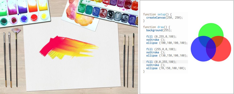 Papir, malerskrin, pensler og fargesirkler.