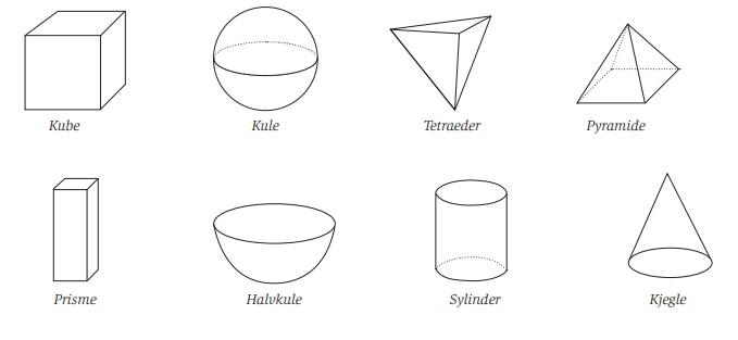 tredimensjonale grunnformer