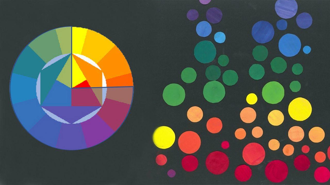 Ittens fargesirkel og malte sirkler i farger